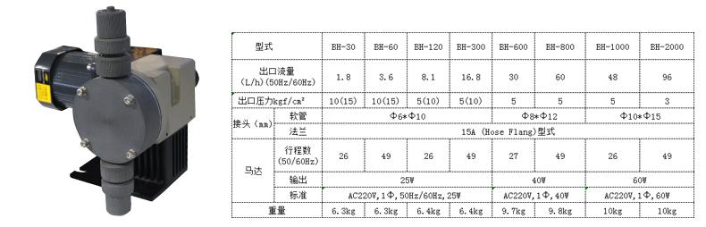 石灰投加泵BH隔膜计量加药泵产品参数