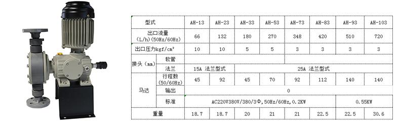 石灰投加泵AH机械隔膜计量泵参数规格