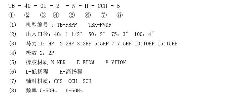 冷却水循环泵型号说明